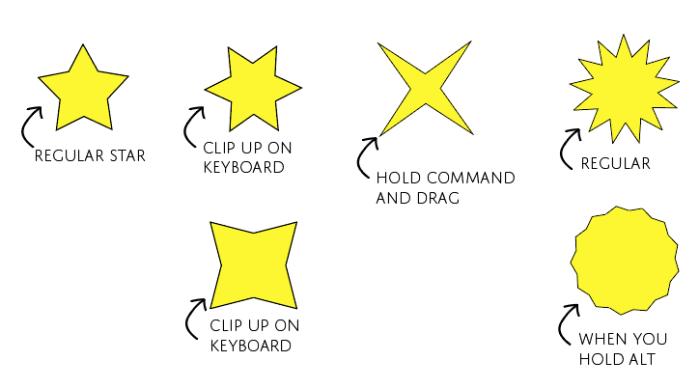 3 tips using the Star Tool in AdobeIllustrator